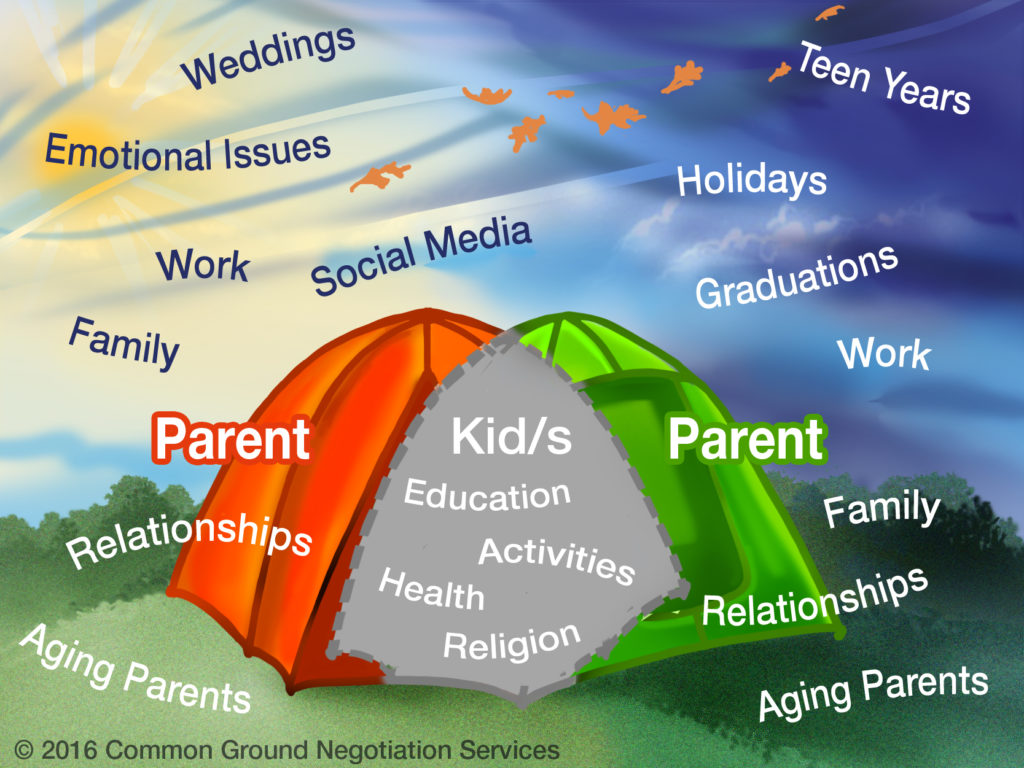 tents for co-parenting