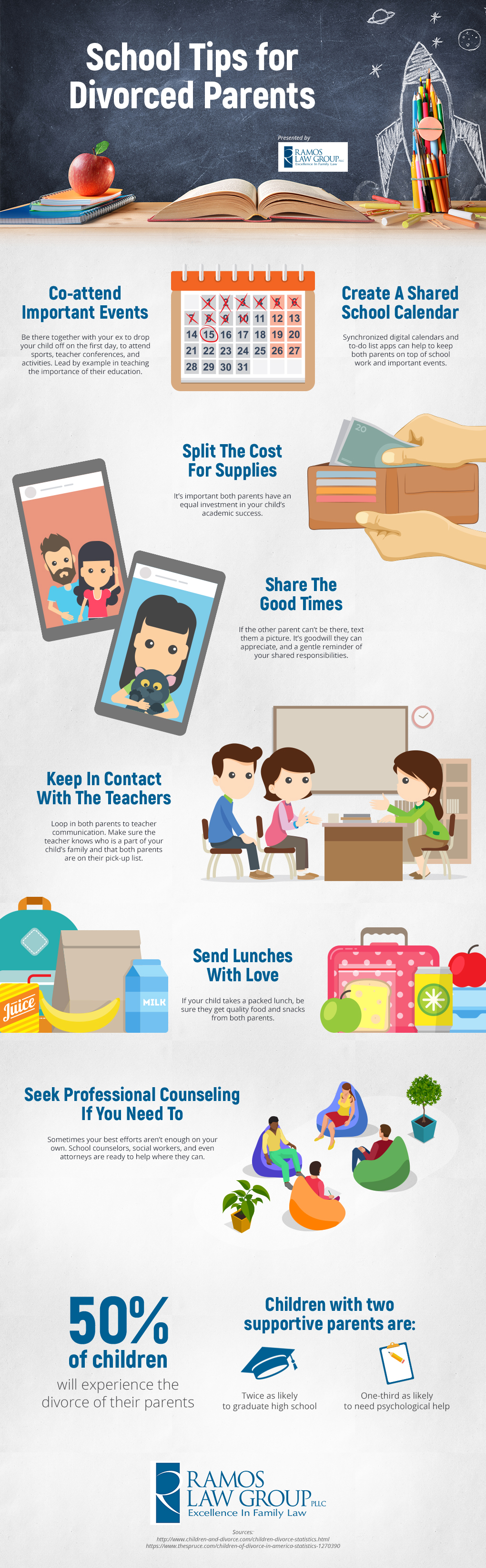 Back to School Tips for Co-Parents